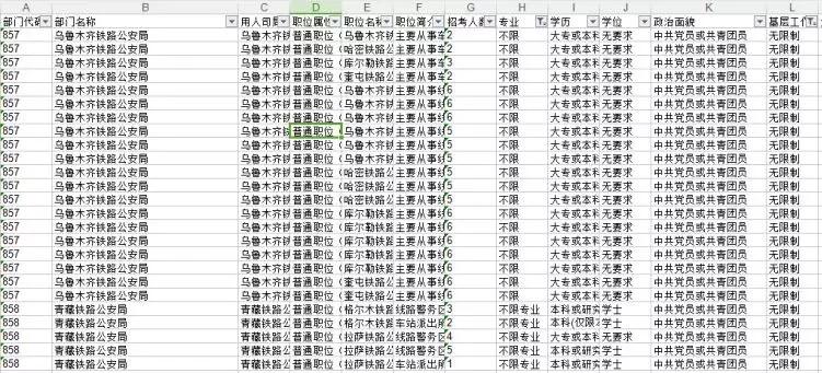 盘点分析国家公务员考试中有哪些三不限职位